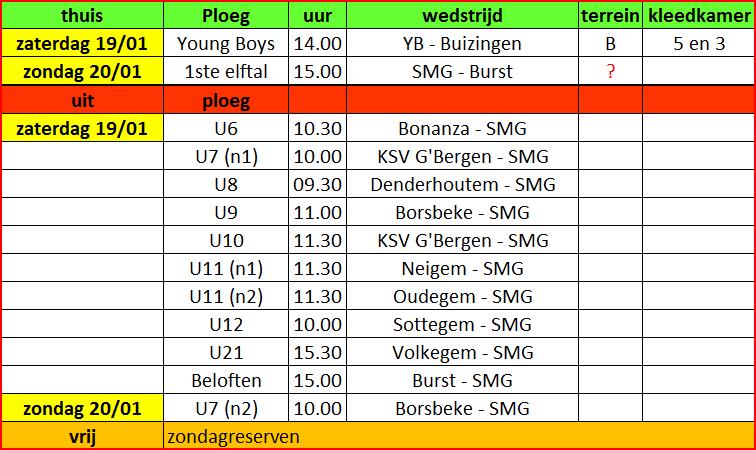 wedstrijden 19 en 20 januari