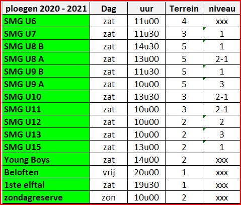 ingeschreven ploegen seizoen 2020 – 2021